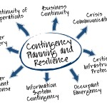 Business continuity is not just backup and redundancy