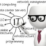 Wordpress Security – The important stuff!